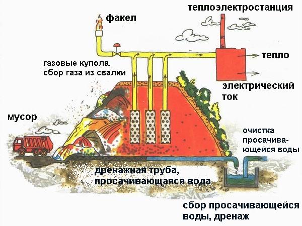 возобновляемый источник энергии